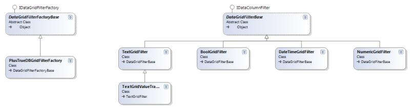 Filter Klassendiagramm